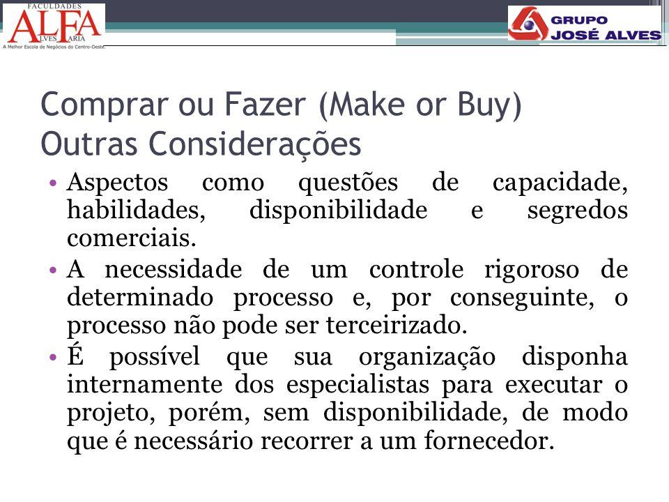 Comprar ou Fazer (Make or Buy) Outras Considerações •Aspectos como questões de capacidade, habilidades, disponibilidade e segredos comerciais. •A nece