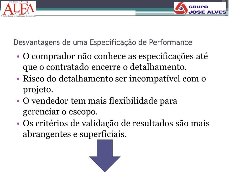Desvantagens de uma Especificação de Performance •O comprador não conhece as especificações até que o contratado encerre o detalhamento. •Risco do det
