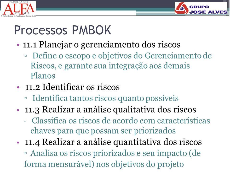 Processos PMBOK •11.1 Planejar o gerenciamento dos riscos ▫ Define o escopo e objetivos do Gerenciamento de Riscos, e garante sua integração aos demai