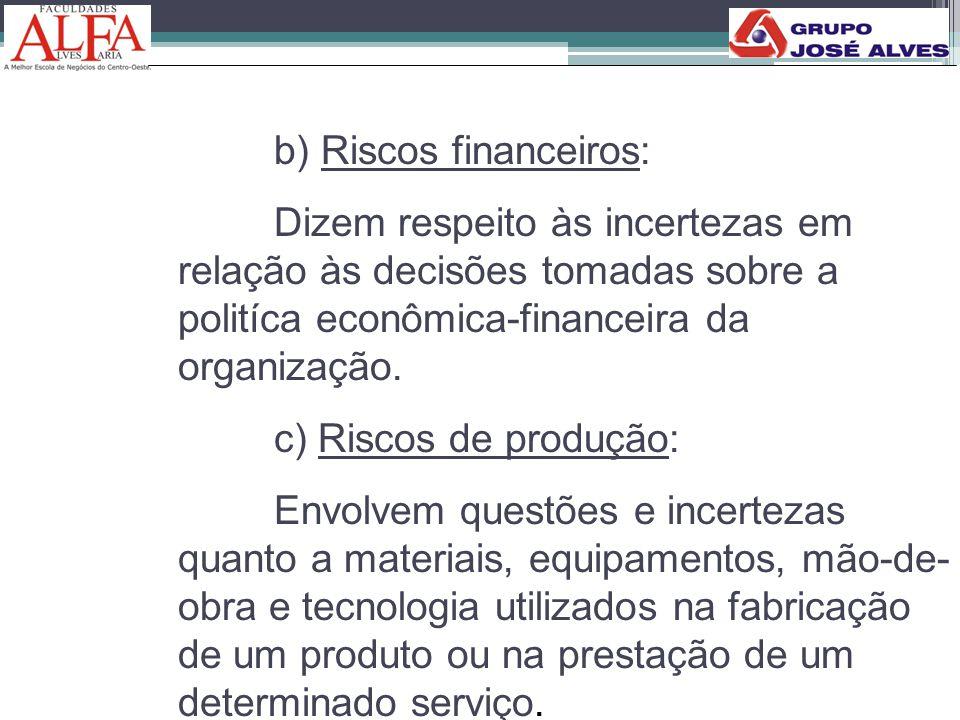 b) Riscos financeiros: Dizem respeito às incertezas em relação às decisões tomadas sobre a politíca econômica-financeira da organização. c) Riscos de
