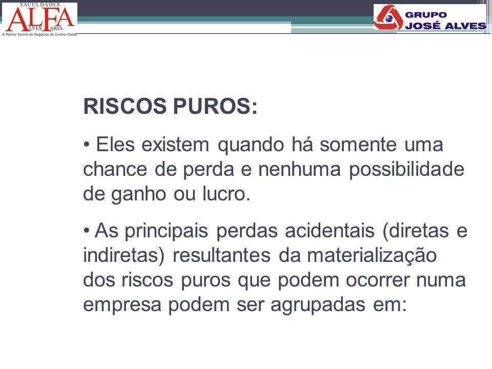 RISCOS PUROS: • Eles existem quando há somente uma chance de perda e nenhuma possibilidade de ganho ou lucro. • As principais perdas acidentais (diret
