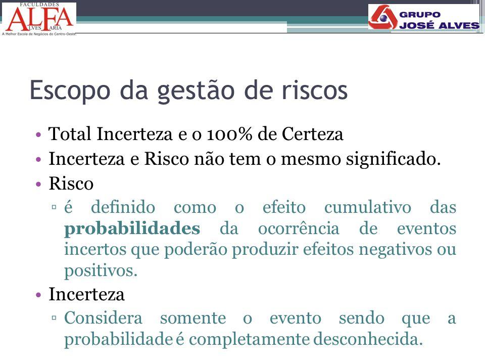 Escopo da gestão de riscos •Total Incerteza e o 100% de Certeza •Incerteza e Risco não tem o mesmo significado. •Risco ▫é definido como o efeito cumul