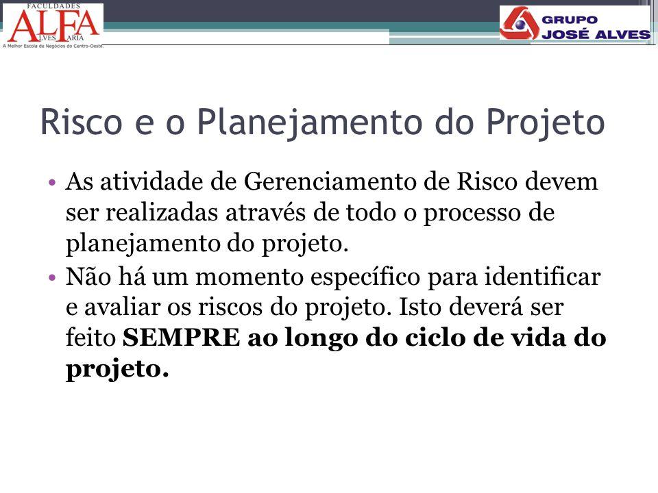 Risco e o Planejamento do Projeto •As atividade de Gerenciamento de Risco devem ser realizadas através de todo o processo de planejamento do projeto.