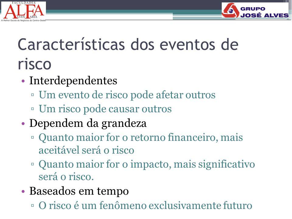 Características dos eventos de risco •Interdependentes ▫Um evento de risco pode afetar outros ▫Um risco pode causar outros •Dependem da grandeza ▫Quan