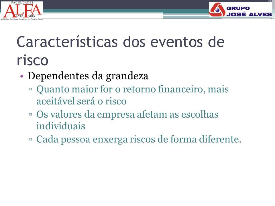 Características dos eventos de risco •Dependentes da grandeza ▫Quanto maior for o retorno financeiro, mais aceitável será o risco ▫Os valores da empre