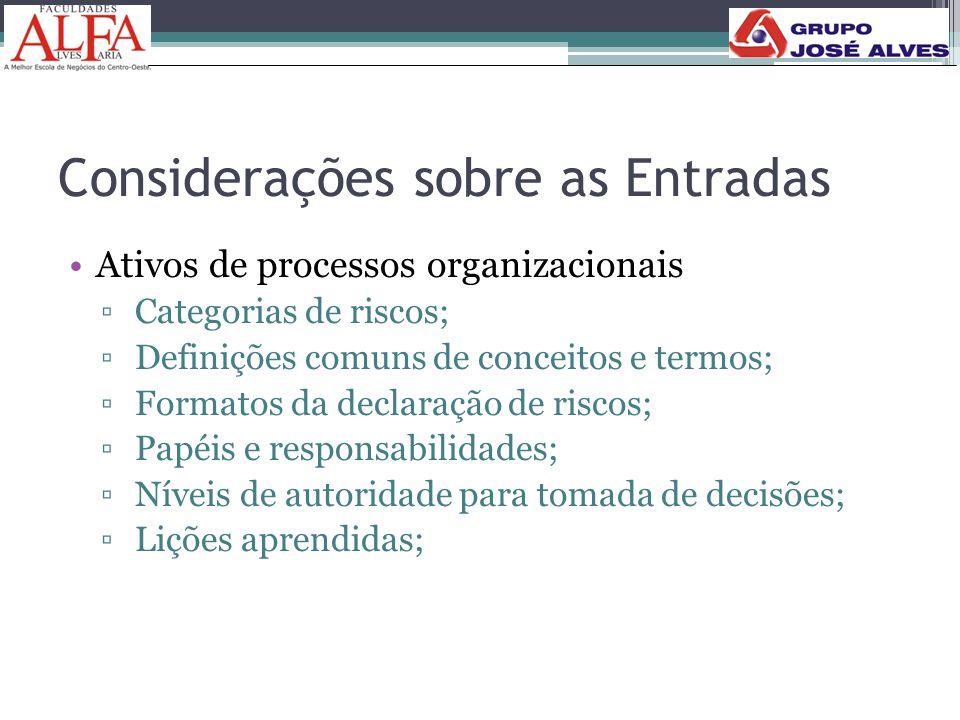 Considerações sobre as Entradas •Ativos de processos organizacionais ▫ Categorias de riscos; ▫ Definições comuns de conceitos e termos; ▫ Formatos da