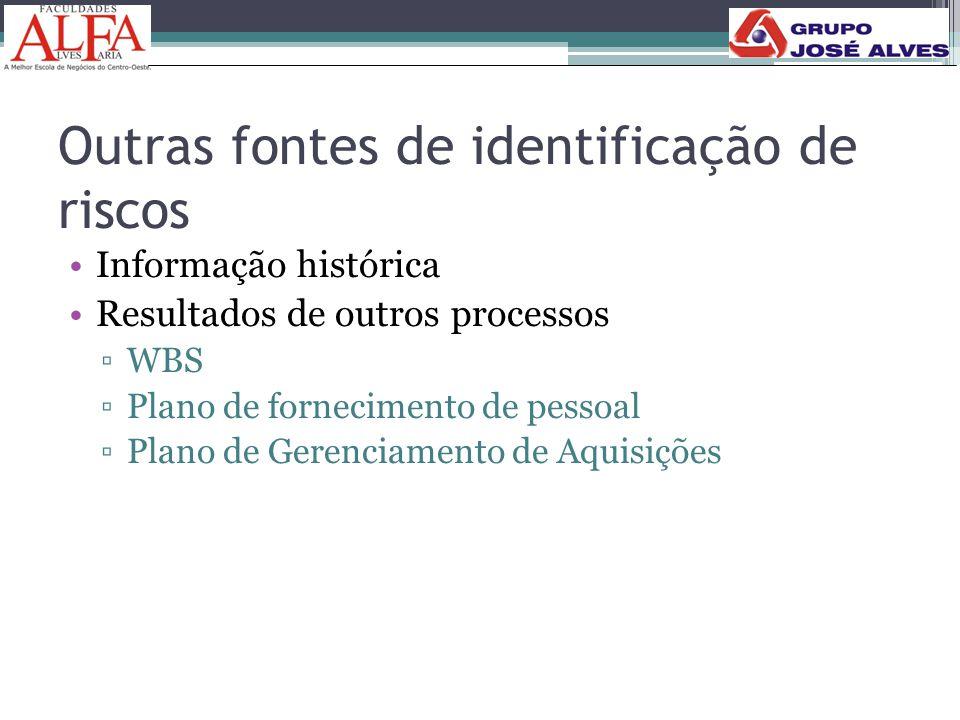 Outras fontes de identificação de riscos •Informação histórica •Resultados de outros processos ▫WBS ▫Plano de fornecimento de pessoal ▫Plano de Gerenc