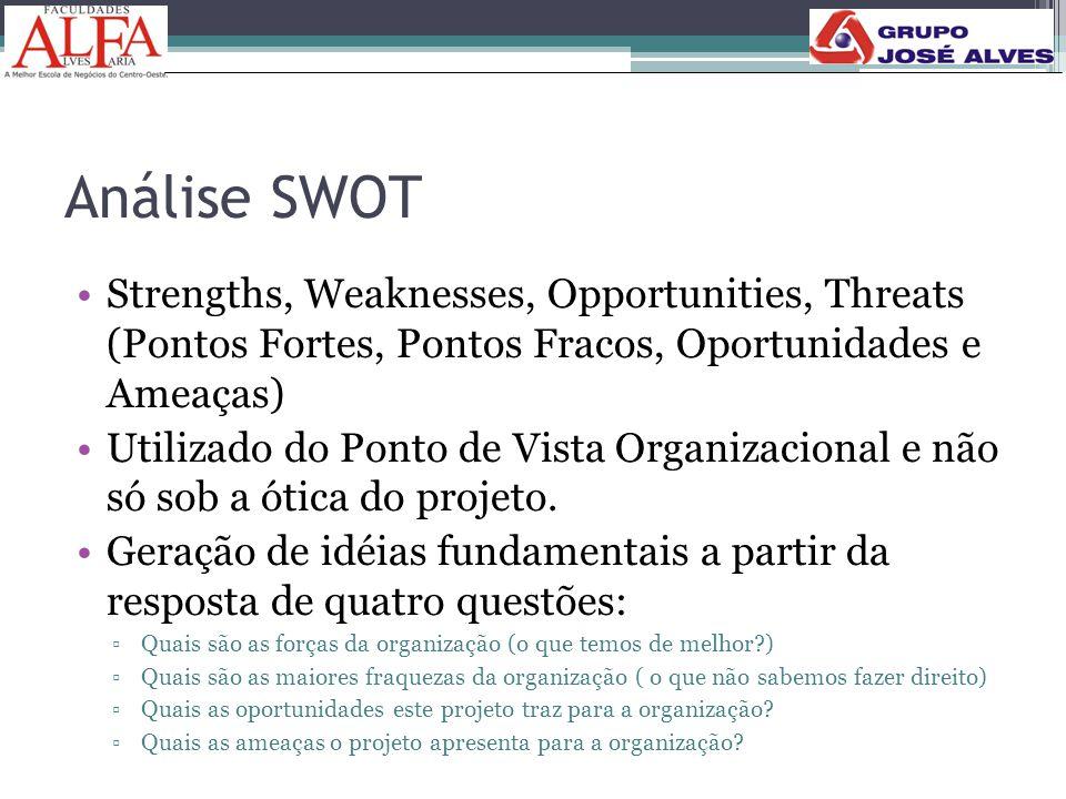 Análise SWOT •Strengths, Weaknesses, Opportunities, Threats (Pontos Fortes, Pontos Fracos, Oportunidades e Ameaças) •Utilizado do Ponto de Vista Organ