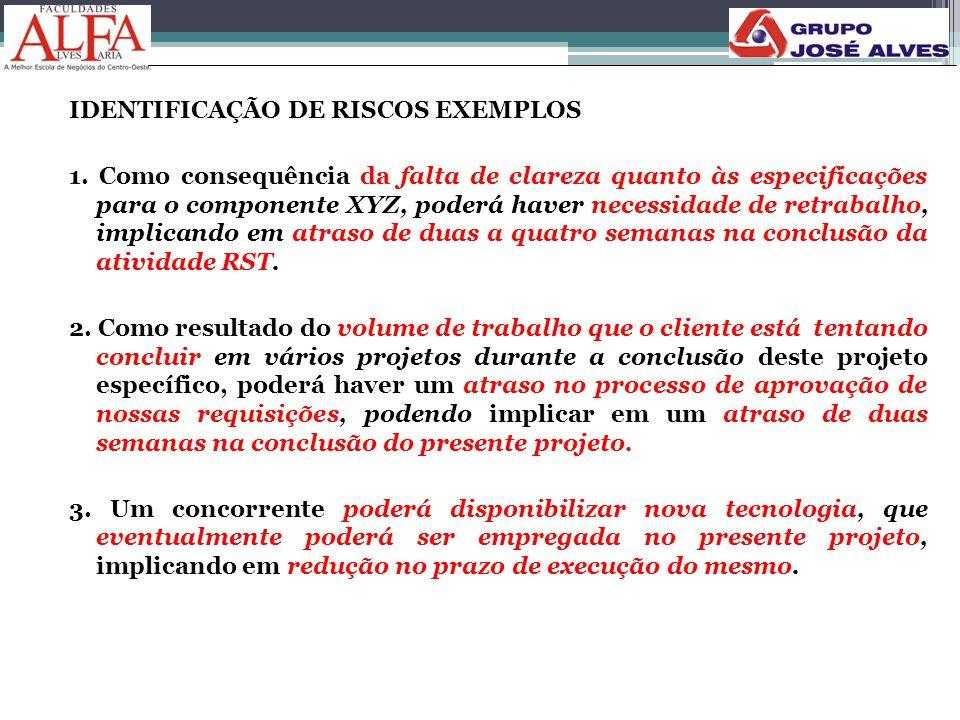 IDENTIFICAÇÃO DE RISCOS EXEMPLOS 1. Como consequência da falta de clareza quanto às especificações para o componente XYZ, poderá haver necessidade de