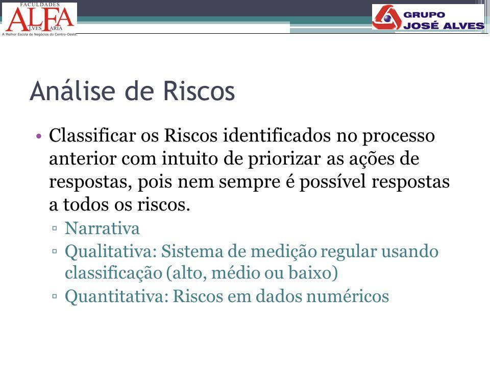Análise de Riscos •Classificar os Riscos identificados no processo anterior com intuito de priorizar as ações de respostas, pois nem sempre é possível