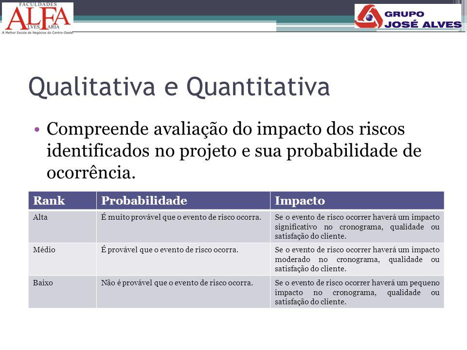 Qualitativa e Quantitativa •Compreende avaliação do impacto dos riscos identificados no projeto e sua probabilidade de ocorrência. RankProbabilidadeIm