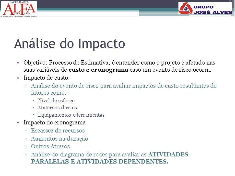Análise do Impacto •Objetivo: Processo de Estimativa, é entender como o projeto é afetado nas suas variáveis de custo e cronograma caso um evento de r