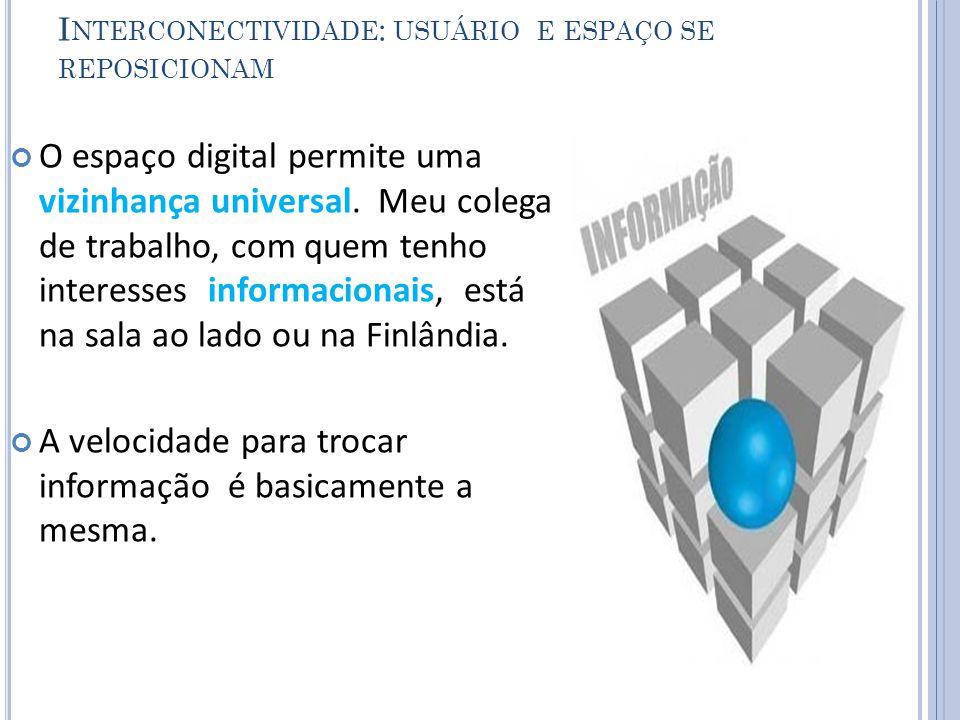 I NTERCONECTIVIDADE : USUÁRIO E ESPAÇO SE REPOSICIONAM O espaço digital permite uma vizinhança universal.