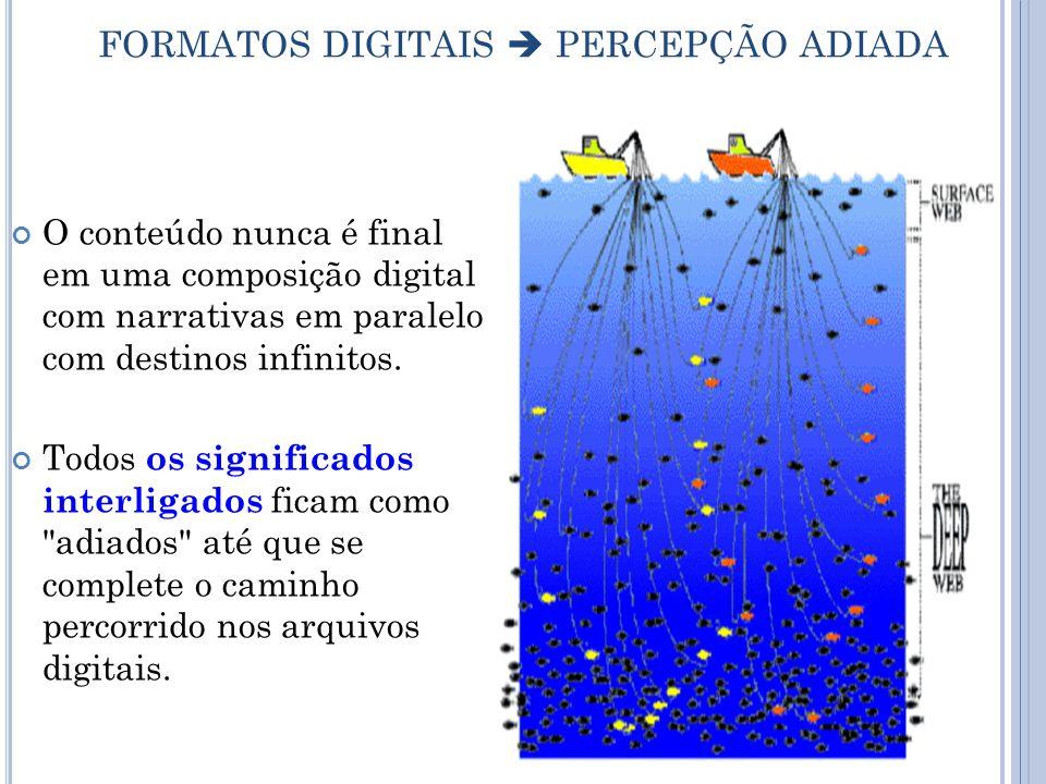 FORMATOS DIGITAIS  PERCEPÇÃO ADIADA O conteúdo nunca é final em uma composição digital com narrativas em paralelo com destinos infinitos.