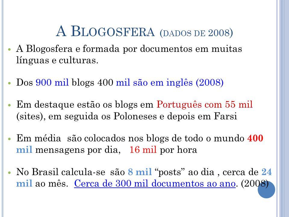 A B LOGOSFERA ( DADOS DE 2008 )  A Blogosfera e formada por documentos em muitas línguas e culturas.