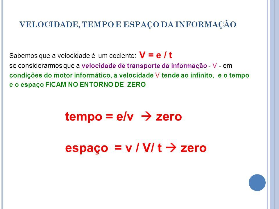 VELOCIDADE, TEMPO E ESPAÇO DA INFORMAÇÃO Sabemos que a velocidade é um cociente: V = e / t se considerarmos que a velocidade de transporte da informação - V - em condições do motor informático, a velocidade V tende ao infinito, e o tempo e o espaço FICAM NO ENTORNO DE ZERO tempo = e/v  zero espaço = v / V/ t  zero