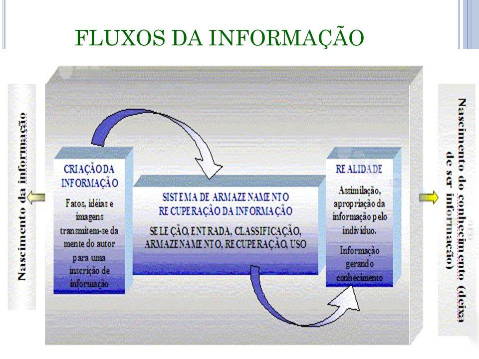 T ODOS OS USUÁRIOS DA INTERNET