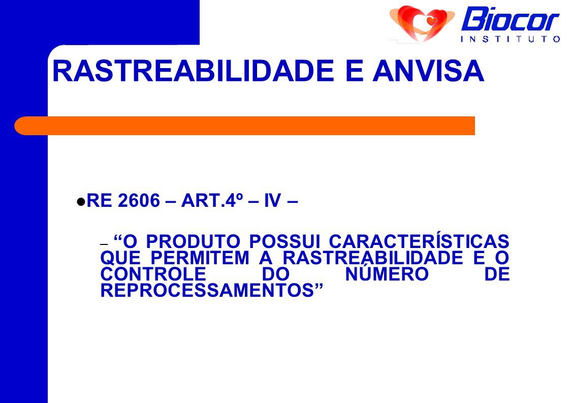 """RASTREABILIDADE E ANVISA  RE 2606 – ART.4º – IV – – """"O PRODUTO POSSUI CARACTERÍSTICAS QUE PERMITEM A RASTREABILIDADE E O CONTROLE DO NÚMERO DE REPROC"""