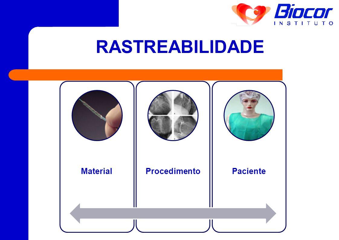 RASTREABILIDADE MaterialProcedimentoPaciente