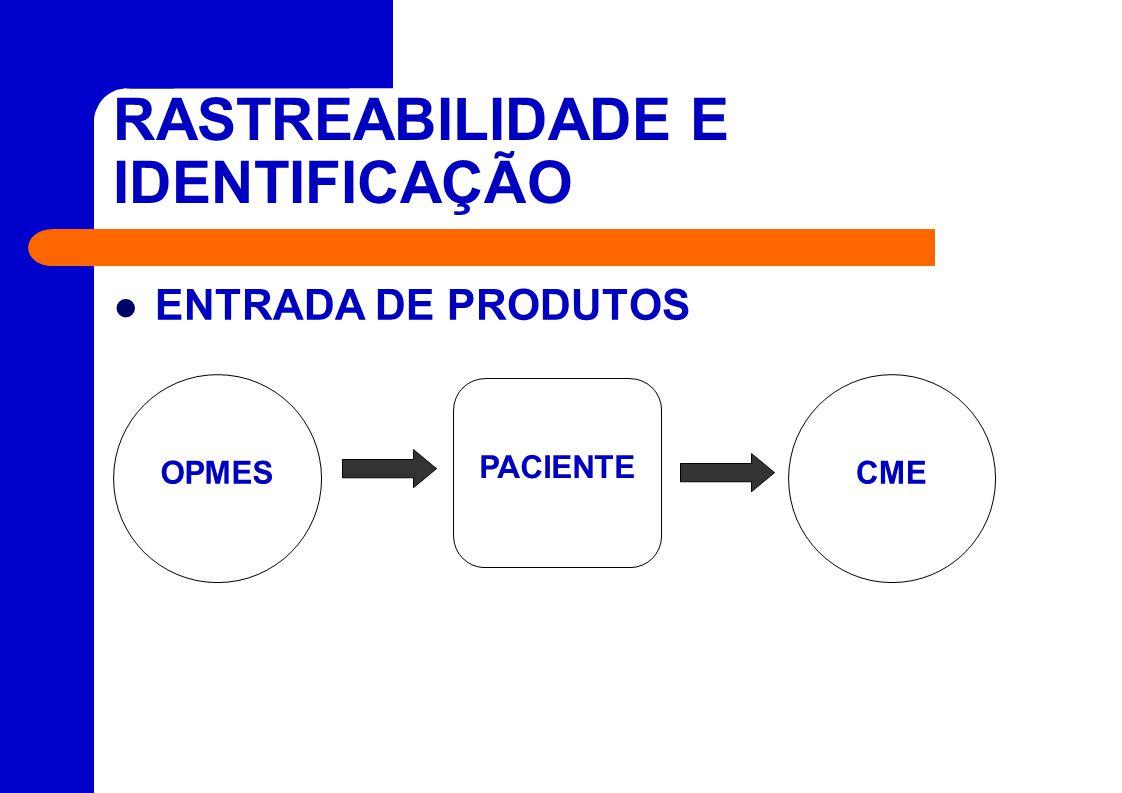 RASTREABILIDADE E IDENTIFICAÇÃO  ENTRADA DE PRODUTOS OPMES PACIENTE CME