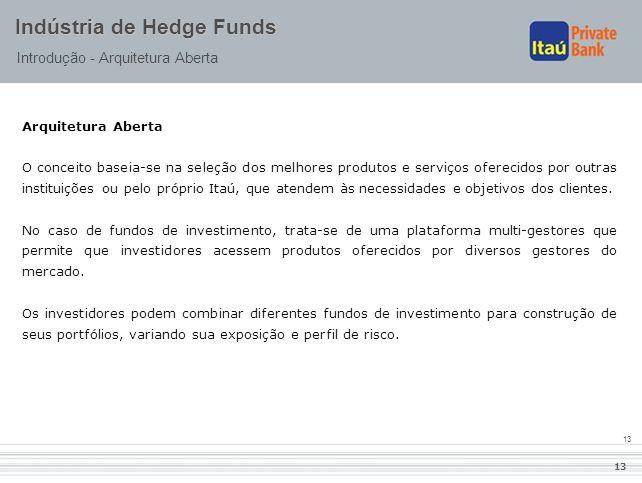 13 Indústria de Hedge Funds Introdução - Arquitetura Aberta Arquitetura Aberta O conceito baseia-se na seleção dos melhores produtos e serviços oferec