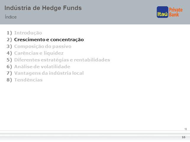 16 Indústria de Hedge Funds Índice 1)Introdução 2)Crescimento e concentração 3)Composição do passivo 4)Carências e liquidez 5)Diferentes estratégias e