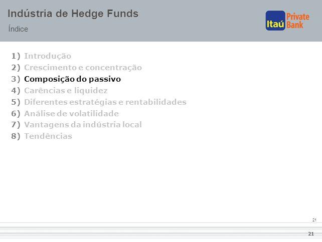 21 Indústria de Hedge Funds Índice 1)Introdução 2)Crescimento e concentração 3)Composição do passivo 4)Carências e liquidez 5)Diferentes estratégias e
