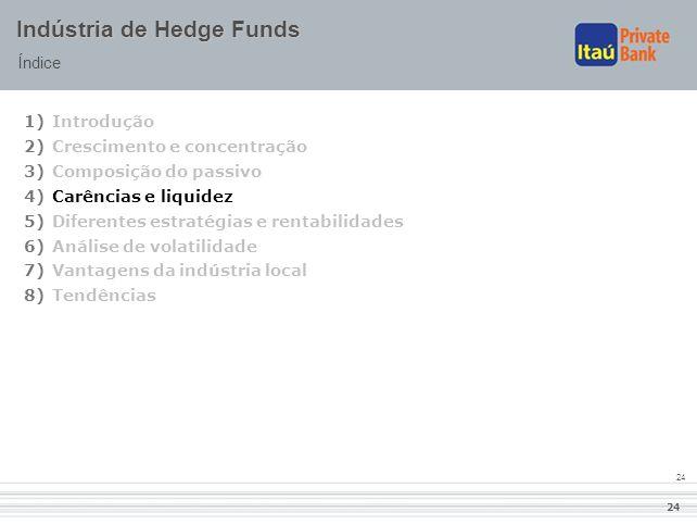 24 Indústria de Hedge Funds Índice 1)Introdução 2)Crescimento e concentração 3)Composição do passivo 4)Carências e liquidez 5)Diferentes estratégias e