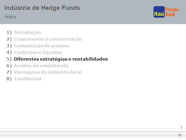 27 Indústria de Hedge Funds Índice 1)Introdução 2)Crescimento e concentração 3)Composição do passivo 4)Carências e liquidez 5)Diferentes estratégias e