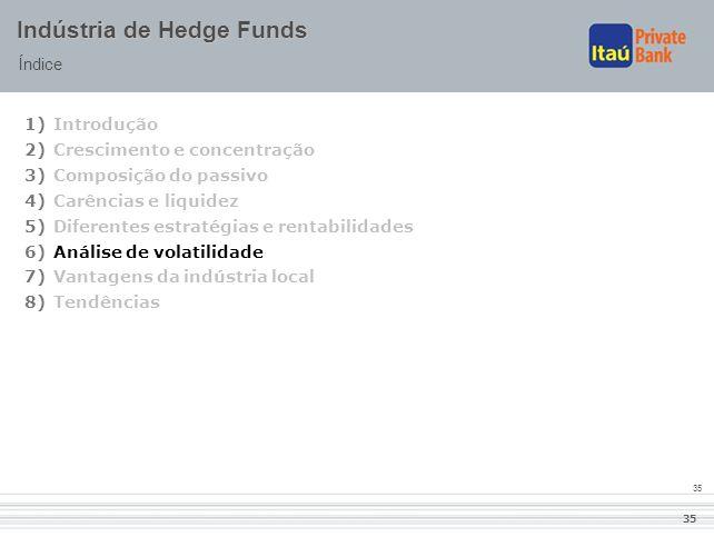 35 Indústria de Hedge Funds Índice 1)Introdução 2)Crescimento e concentração 3)Composição do passivo 4)Carências e liquidez 5)Diferentes estratégias e