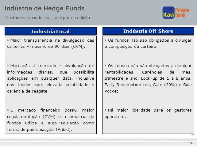 39 Indústria de Hedge Funds Vantagens da indústria local para o cotista  Maior transparência na divulgação das carteiras – máximo de 90 dias (CVM). 