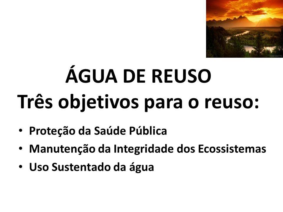ÁGUA DE REUSO Três objetivos para o reuso: • Proteção da Saúde Pública • Manutenção da Integridade dos Ecossistemas • Uso Sustentado da água