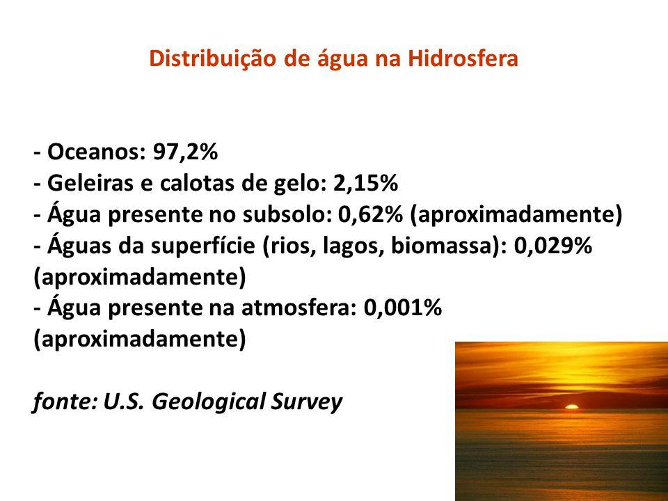 Distribuição de água na Hidrosfera - Oceanos: 97,2% - Geleiras e calotas de gelo: 2,15% - Água presente no subsolo: 0,62% (aproximadamente) - Águas da