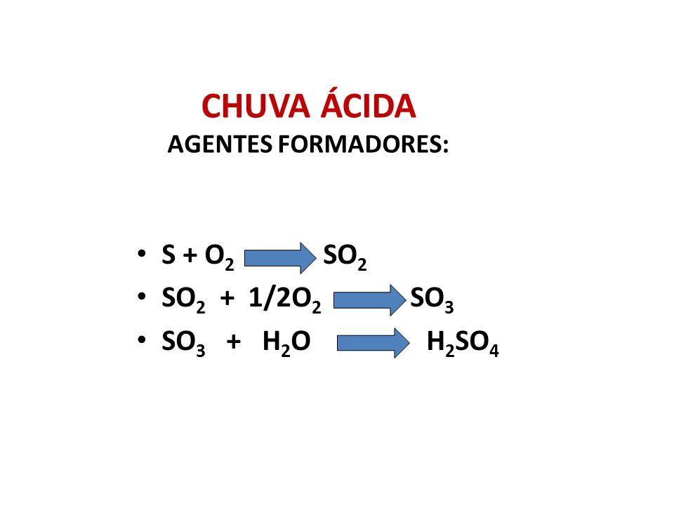 CHUVA ÁCIDA AGENTES FORMADORES: • S + O 2 SO 2 • SO 2 + 1/2O 2 SO 3 • SO 3 + H 2 O H 2 SO 4