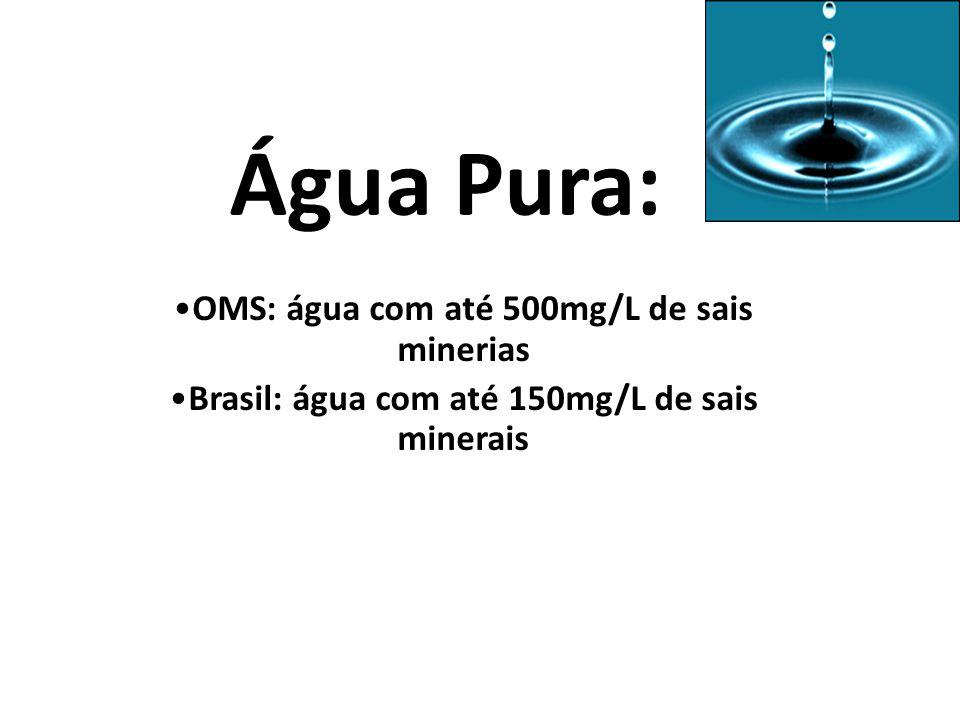Água Pura: •OMS: água com até 500mg/L de sais minerias •Brasil: água com até 150mg/L de sais minerais