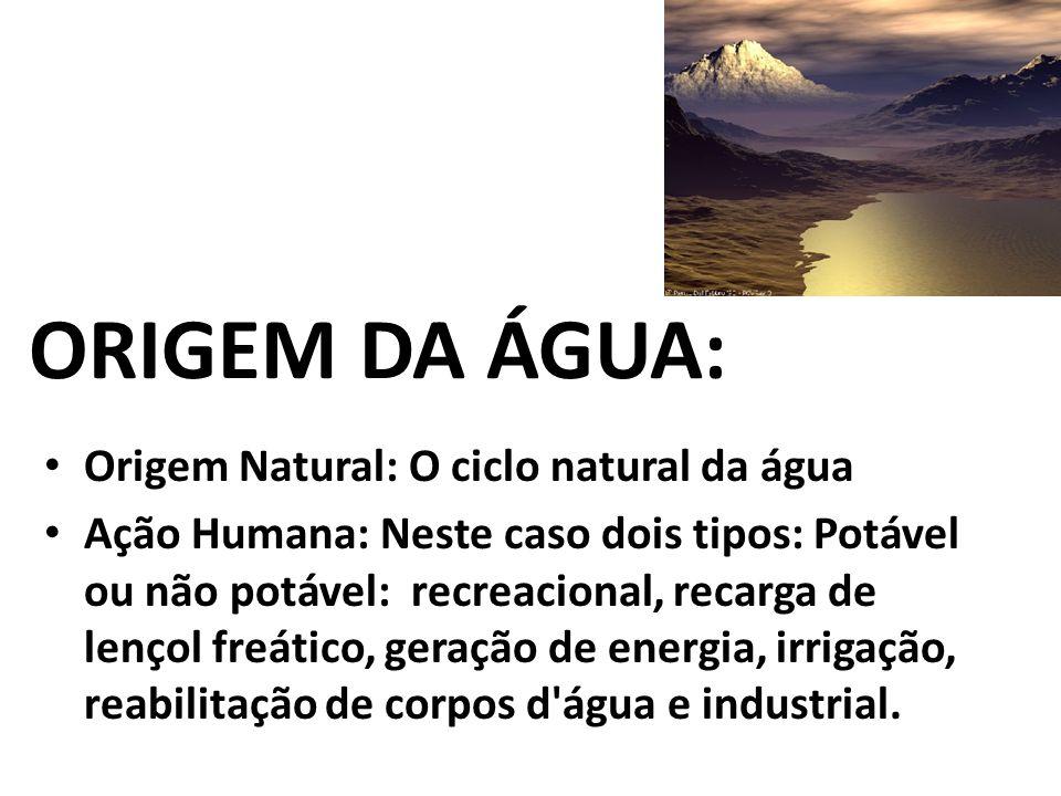 ORIGEM DA ÁGUA: • Origem Natural: O ciclo natural da água • Ação Humana: Neste caso dois tipos: Potável ou não potável: recreacional, recarga de lenço
