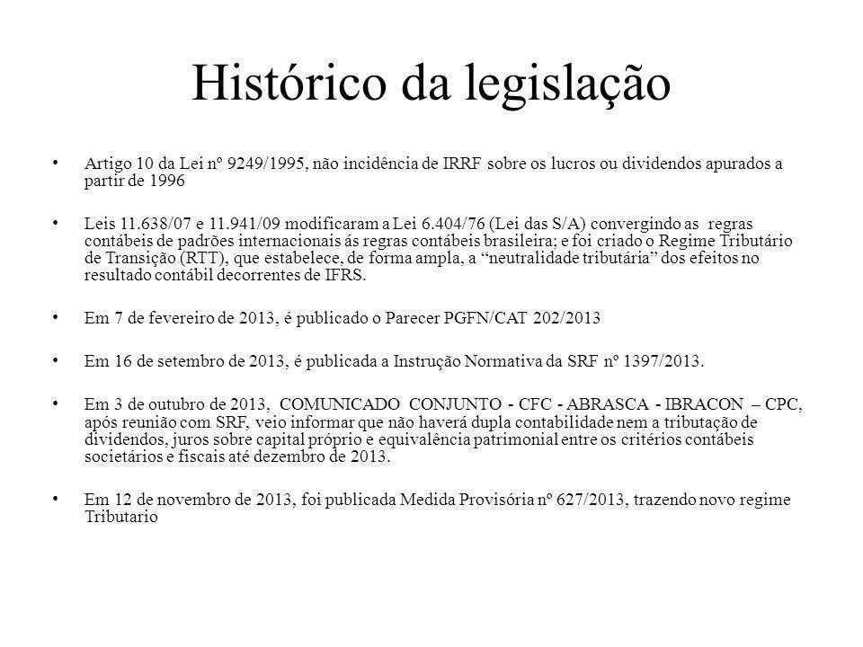 Histórico da legislação • Artigo 10 da Lei nº 9249/1995, não incidência de IRRF sobre os lucros ou dividendos apurados a partir de 1996 • Leis 11.638/