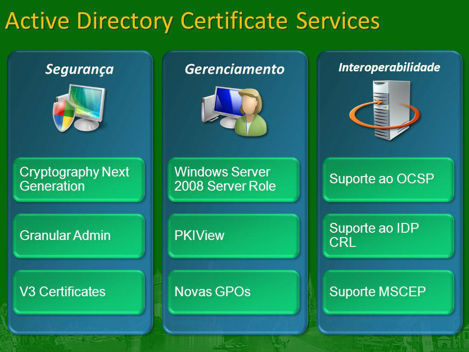 Active Directory Certificate Services SegurançaGerenciamento Interoperabilidade Cryptography Next Generation Granular Admin V3 Certificates Windows Se