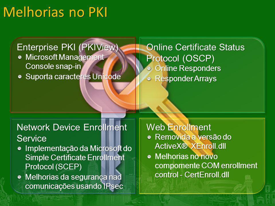 Melhorias no PKI Enterprise PKI (PKIView) Microsoft Management Console snap-in Suporta caracteres Unicode Online Certificate Status Protocol (OSCP) On