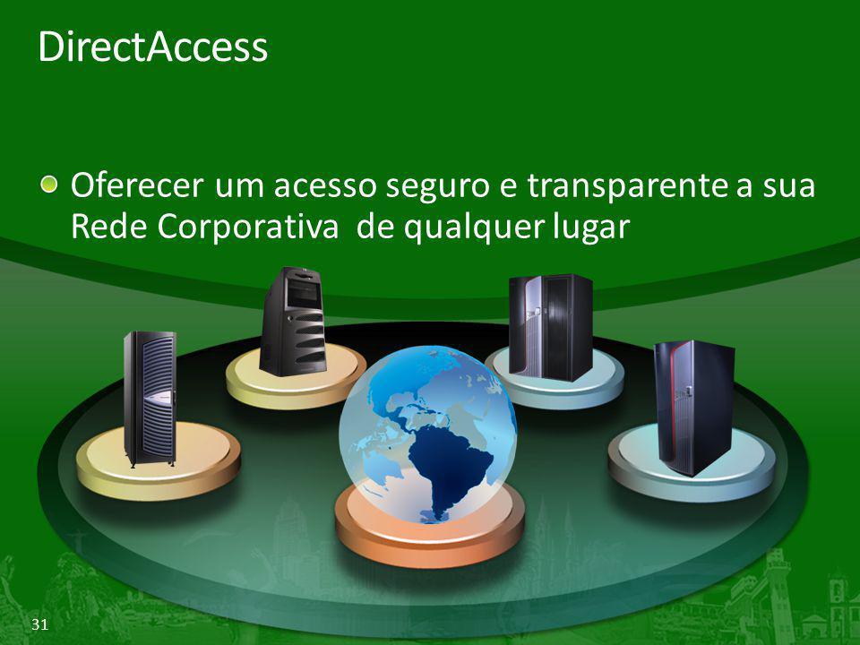 31 DirectAccess Oferecer um acesso seguro e transparente a sua Rede Corporativa de qualquer lugar
