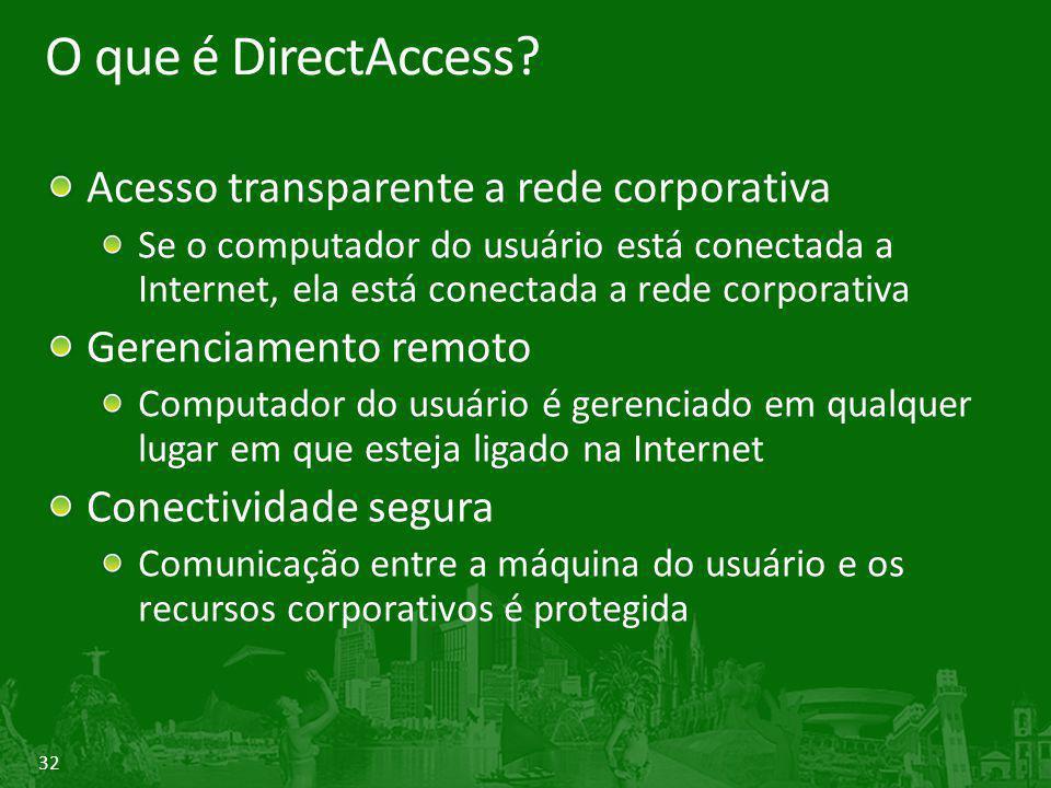 32 O que é DirectAccess? Acesso transparente a rede corporativa Se o computador do usuário está conectada a Internet, ela está conectada a rede corpor