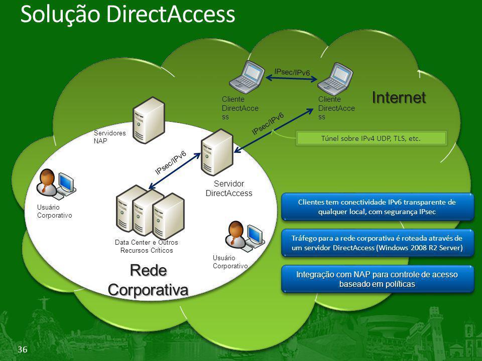 36 Servidor DirectAccess Cliente DirectAcce ss IPsec/IPv6 Data Center e Outros Recursos Críticos Servidores NAP Internet Usuário Corporativo Rede Corp