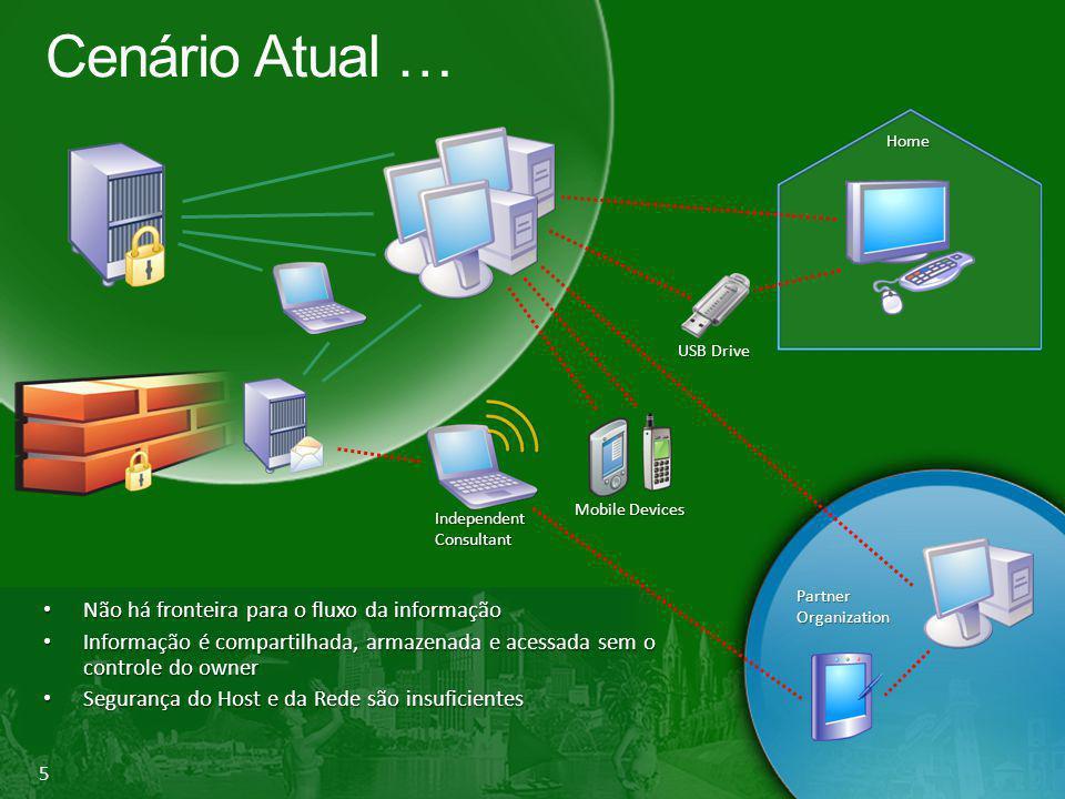 5 Cenário Atual … IndependentConsultant PartnerOrganization Home Mobile Devices USB Drive • Não há fronteira para o fluxo da informação • Informação é