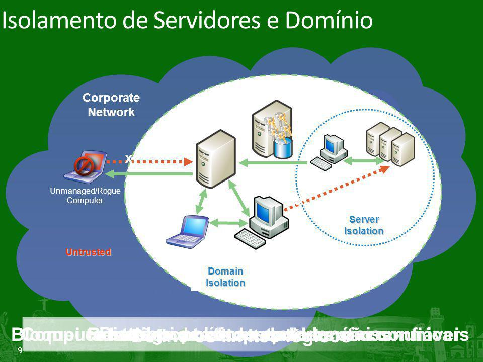 9 Isolamento de Servidores e Domínio Untrusted Unmanaged/Rogue Computer Domain Isolation Active Directory Domain Controller X Server Isolation Servers