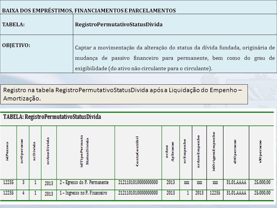 BAIXA DOS EMPRÉSTIMOS, FINANCIAMENTOS E PARCELAMENTOS TABELA: RegistroPermutativoStatusDivida OBJETIVO: Captar a movimentação da alteração do status d