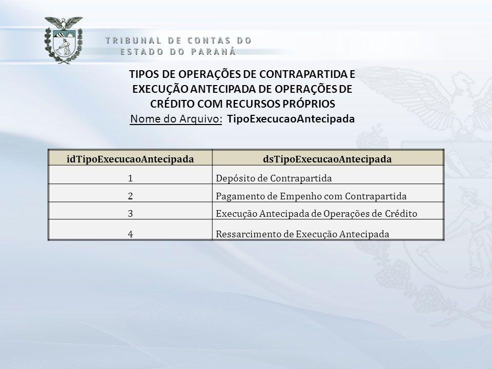 TIPOS DE OPERAÇÕES DE CONTRAPARTIDA E EXECUÇÃO ANTECIPADA DE OPERAÇÕES DE CRÉDITO COM RECURSOS PRÓPRIOS Nome do Arquivo: TipoExecucaoAntecipada idTipo