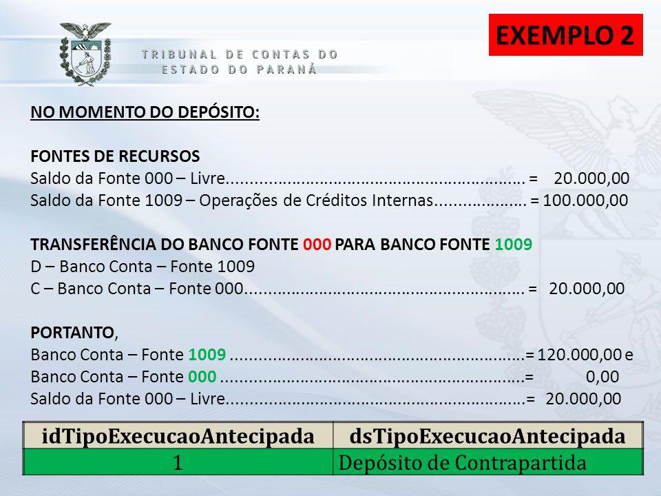 EXEMPLO 2 idTipoExecucaoAntecipadadsTipoExecucaoAntecipada 1Depósito de Contrapartida NO MOMENTO DO DEPÓSITO: FONTES DE RECURSOS Saldo da Fonte 000 –