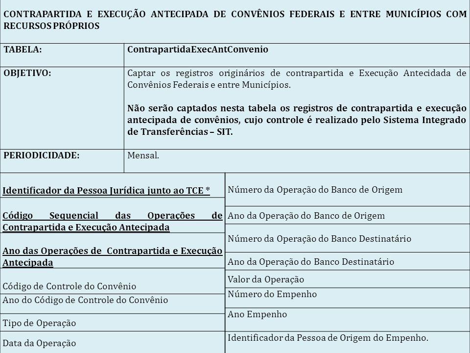 CONTRAPARTIDA E EXECUÇÃO ANTECIPADA DE CONVÊNIOS FEDERAIS E ENTRE MUNICÍPIOS COM RECURSOS PRÓPRIOS TABELA: ContrapartidaExecAntConvenio OBJETIVO: Captar os registros originários de contrapartida e Execução Antecidada de Convênios Federais e entre Municípios.