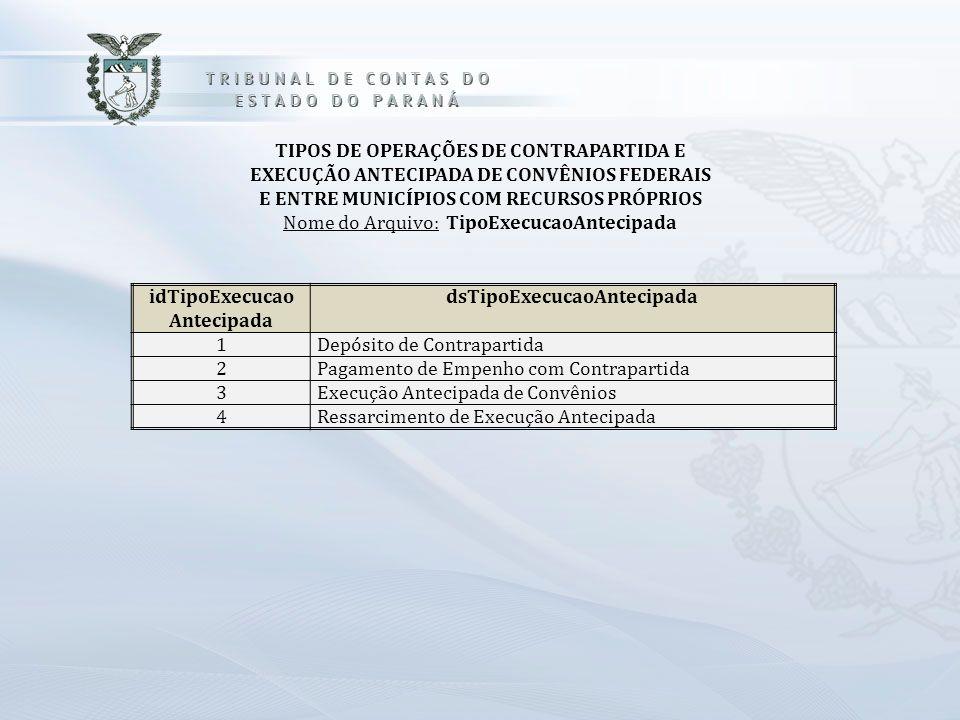 TIPOS DE OPERAÇÕES DE CONTRAPARTIDA E EXECUÇÃO ANTECIPADA DE CONVÊNIOS FEDERAIS E ENTRE MUNICÍPIOS COM RECURSOS PRÓPRIOS Nome do Arquivo: TipoExecucao