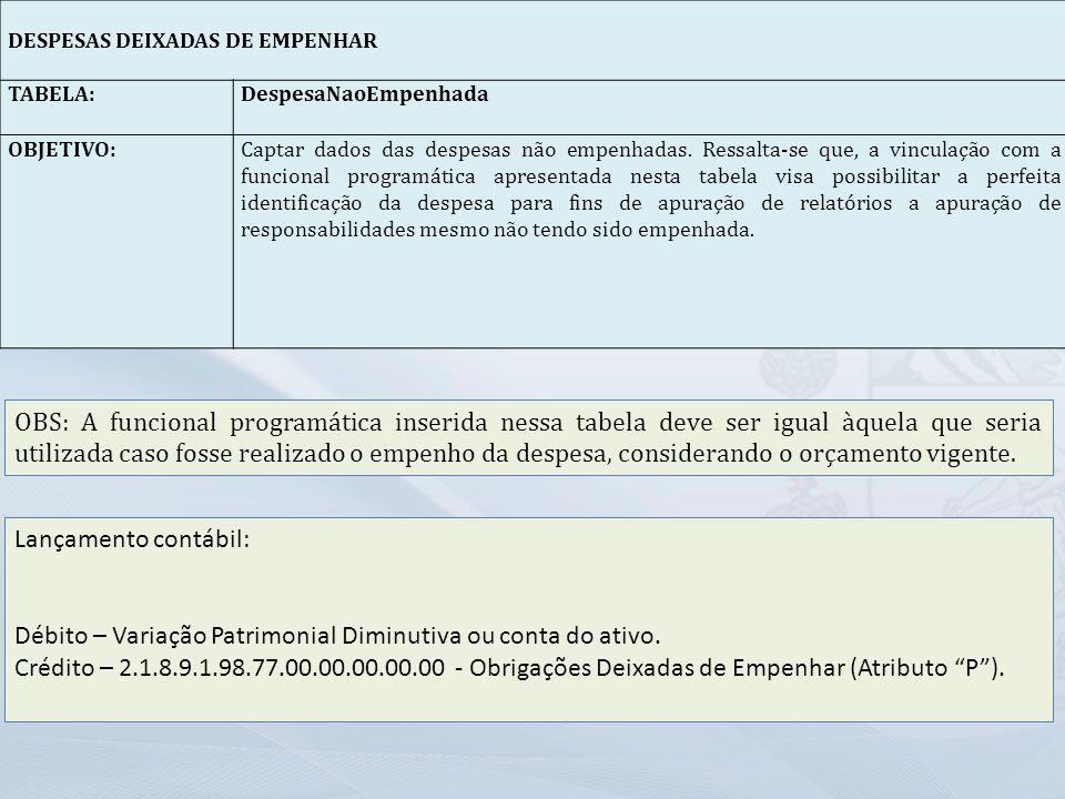DESPESAS DEIXADAS DE EMPENHAR TABELA: DespesaNaoEmpenhada OBJETIVO: Captar dados das despesas não empenhadas. Ressalta-se que, a vinculação com a func